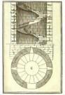 Andrea Palladio (1508-1580)  -  Verhandeling van schoorsteen - Postcard -  A11194-1